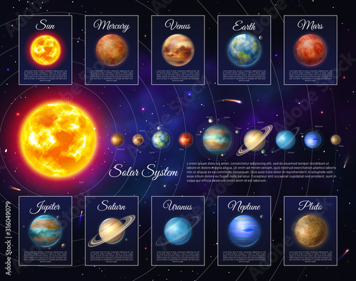 Realistic solar system with planets and satellites Canvas Print