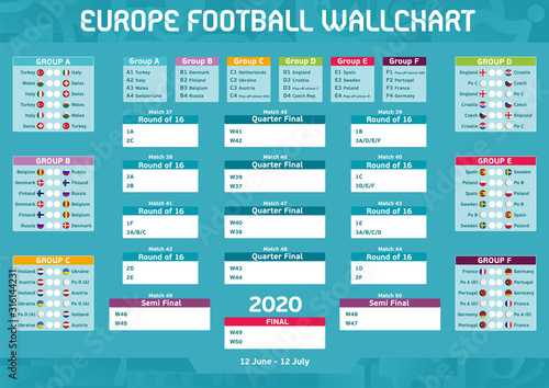 Fotomural Europe Football 2020 Soccer Competition Matches Program Wall Chart