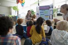 Preschool Students Watching Tw...