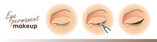 Eye Permanent Makeup Illustration. Eyeliner Procedure Illustration, Microblading
