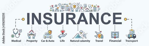 Fotografía Insurance banner web icon for business Insurance, medical, property, protect, family life, Natural calamity, travel, transport and financial