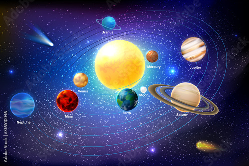 Fototapeta Vector illustration of Solar System with gradient. Planets that orbit the sun astronomy educational aid banner on dark background vector illustration obraz