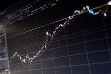 成長する株式のチャート
