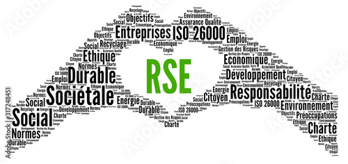 Fotografie, Obraz RSE, responsabilité sociétale des entreprises nuage de mots