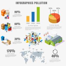 Environment Pollution Infograp...