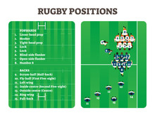 Rugby Positions Team Group Fig...