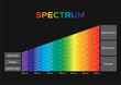 canvas print picture - infographic of Visible spectrum color. sunlight color