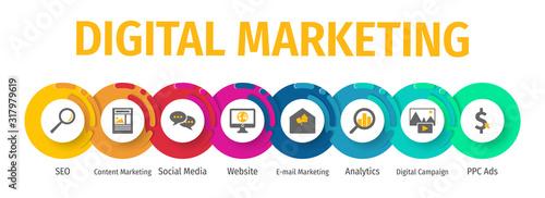 Obraz Digital Marketing Flat Vector Icons. Digital Marketing Vector Background with Icons. - fototapety do salonu