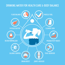 Drinking Water For Health Care...