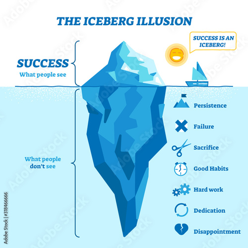 Obraz na płótnie Iceberg illusion diagram, vector illustration