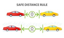 Safety Infographic. Safe Dista...
