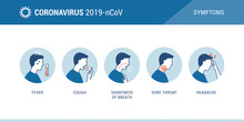 Coronavirus 2019-nCoV Symptoms...