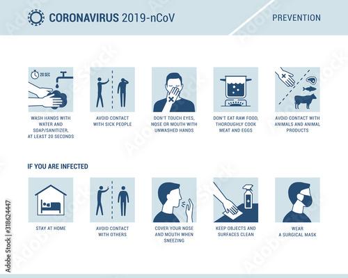 Fotografie, Tablou Coronavirus 2019-nCoV disease prevention infographic