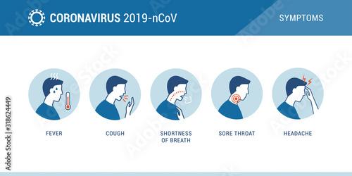 Fotografie, Tablou Coronavirus 2019-nCoV symptoms infographic