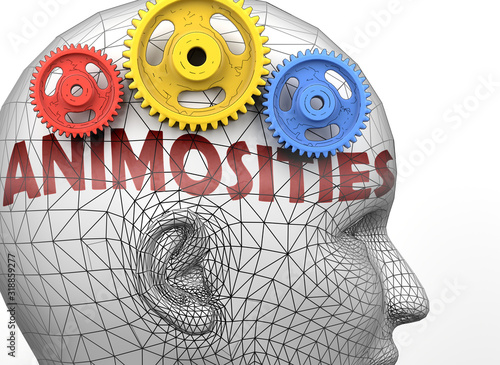 Photo Animosities and human mind - pictured as word Animosities inside a head to symbo