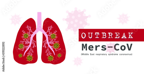 Photo Virus infected lungs. Outbreak Mers-CoV. Banner.