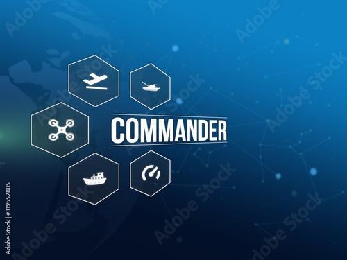 Foto Commander
