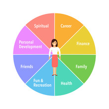 Wheel Of Life. Coaching Tool I...