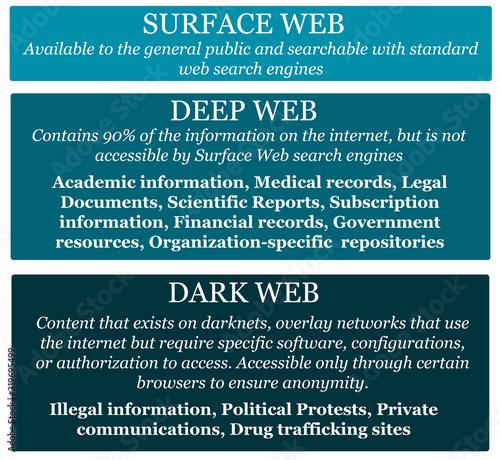 web surface deep dark Wall mural