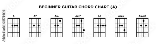 Basic Guitar Chord Chart Icon Vector Template Fototapet