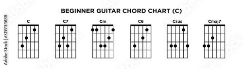 Fotografia, Obraz Basic Guitar Chord Chart Icon Vector Template