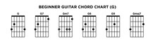 Basic Guitar Chord Chart Icon ...
