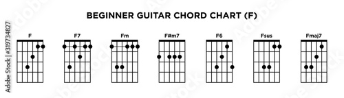 Basic Guitar Chord Chart Icon Vector Template Canvas Print