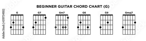 Basic Guitar Chord Chart Icon Vector Template Wallpaper Mural