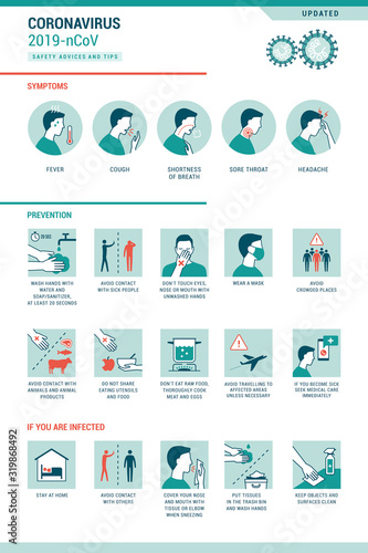 Obraz Coronavirus 2019-nCoV infographic with symptoms and prevention tips - fototapety do salonu