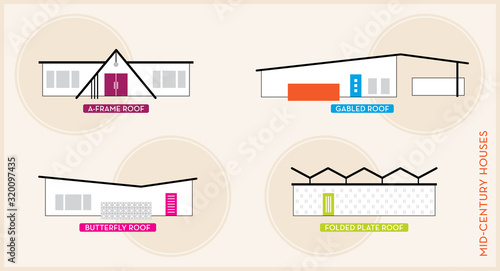Obraz na plátne Mid-Century Modern Homes | MCM House Icon Set | 1960s Rooflines | Modernism Desi