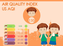 Air Quality Index With Color S...