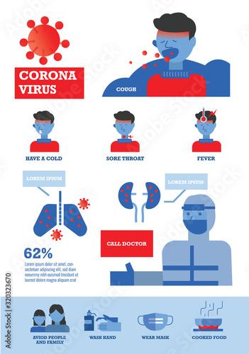 Coronavirus infographics Wallpaper Mural