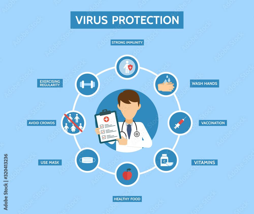 Fototapeta Virus protection infographic. Stop bacteria. Medical examination. Virus prevention. Antibacterial concept. Antiviral immunity. Vector illustration