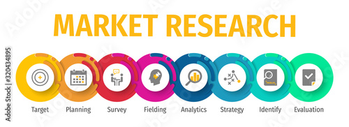 Fotomural Market Research Flat Vector Icons