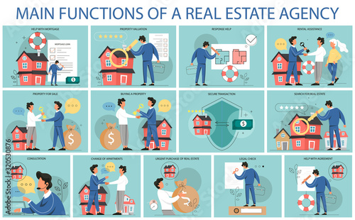 Real estate agency main functions infographics set. Idea of house for sale - 320530876