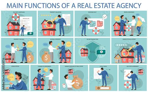 Zestaw infografik głównych funkcji agencji nieruchomości. Pomysł na sprzedaż domu