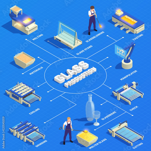 Glass Production Isometric Flowchart Wallpaper Mural