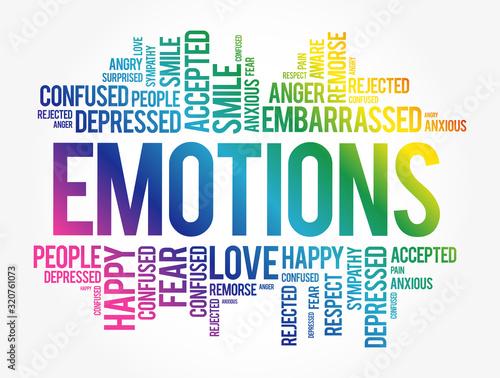 Fényképezés Emotions word cloud collage , social concept background