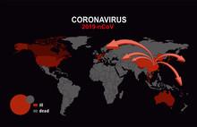 2019-nCoV. China Pathogen Resp...