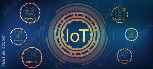 Photo Internet of Things (IOT)