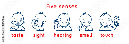 Foto Five senses icon. Touch, taste hearing sight smell