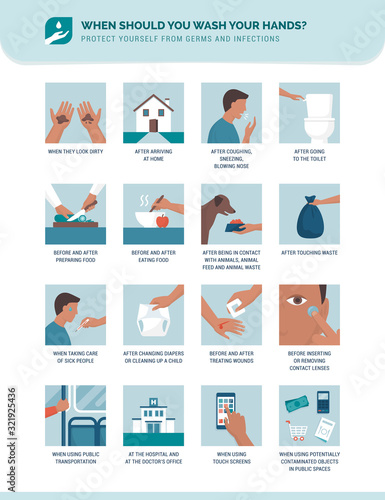 Photo When should you wash your hands?