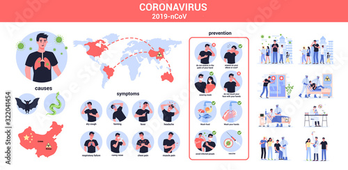 Stampa su Tela 2019-nCoV causes, symptoms and spreading. Coronovirus alert.