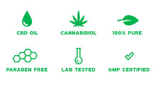 Set Of Medical CBD Themed Icon...