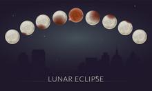 Lunar Eclipce, Vector Illustration