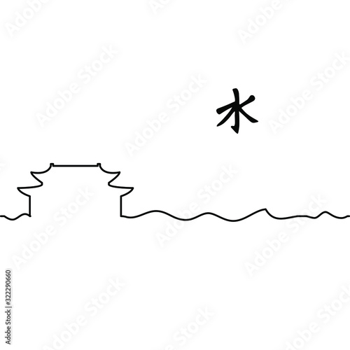 Photo Confucian Temple and symbol. One line drawing. Vector.