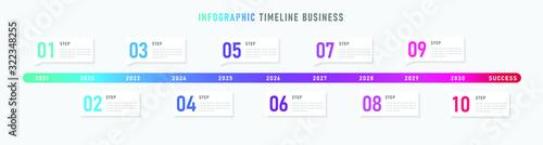 Fotografie, Tablou Timeline Business 10 years