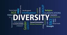 Diversity Word Cloud On A Blue...