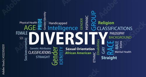 Diversity Word Cloud on a Blue Background