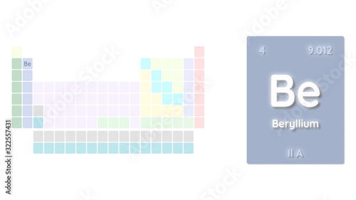 Beryllium chemical element  physics and chemistry illustration backdrop Canvas Print